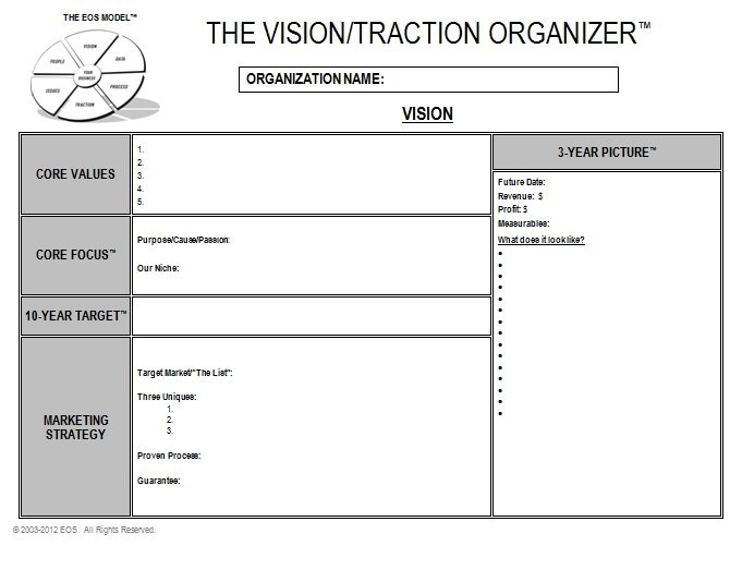 vision traction organizer -template