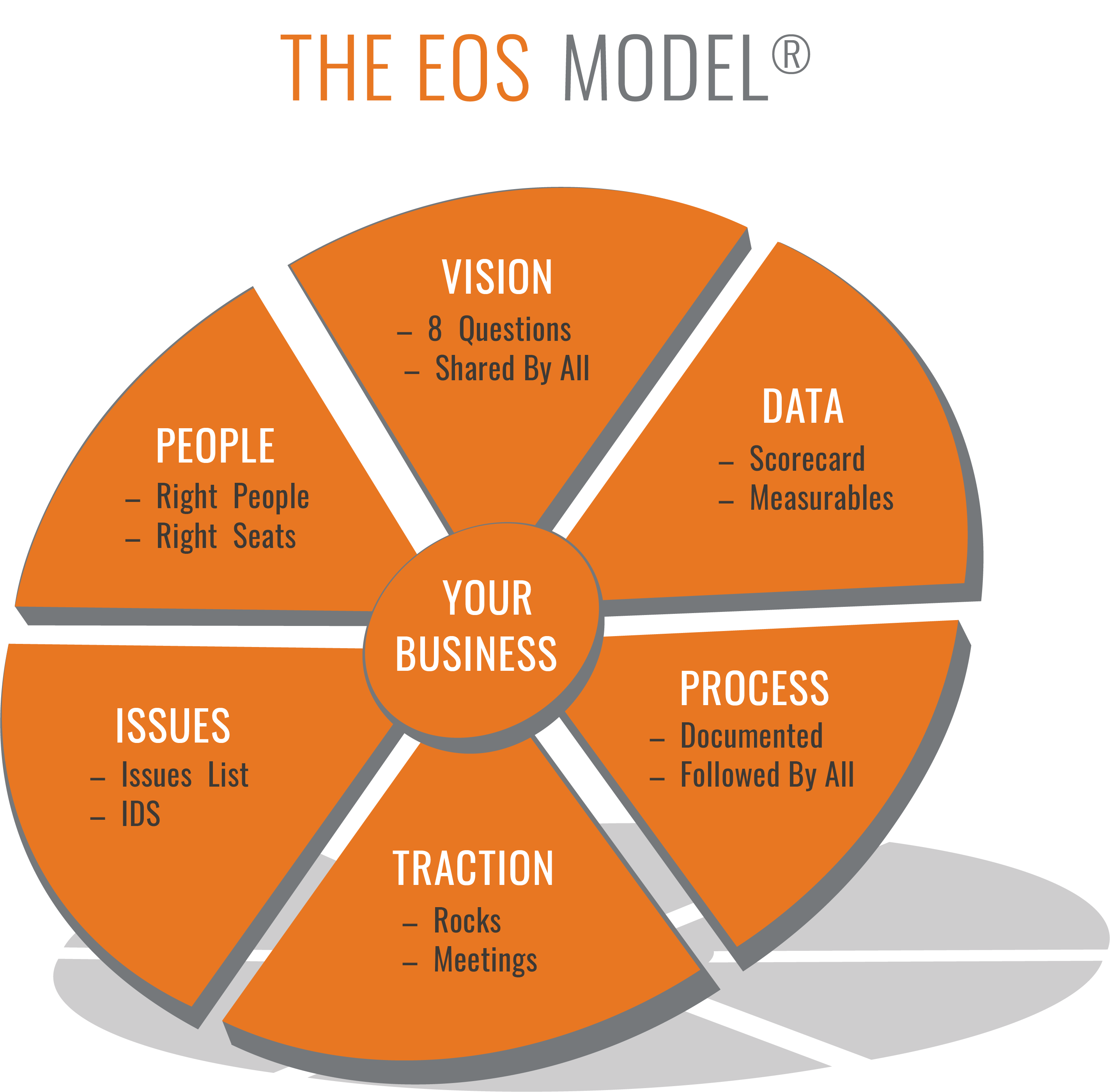 [OFFICIAL] EOS Model - With Title 2018.png